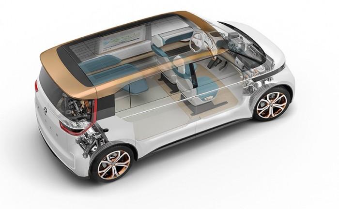 Volkswagen, Budd-e, elektromobily
