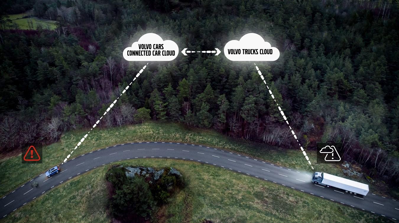 Volvo propojující své vozy do cloudu