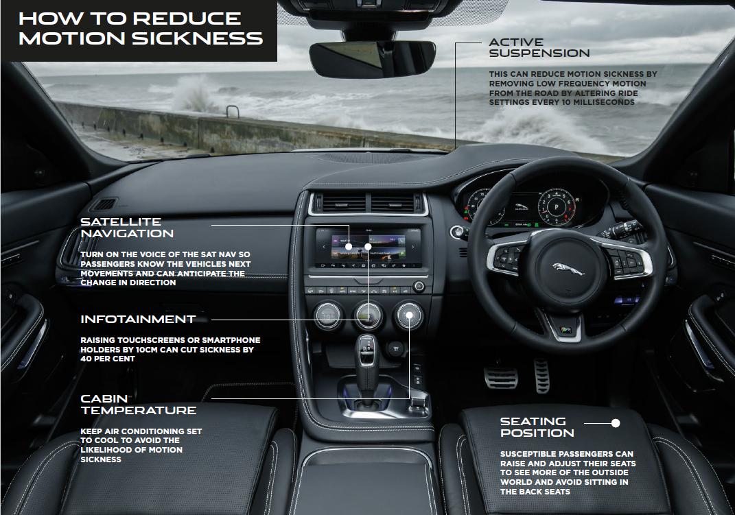 Výzkum nevolnosti v autě a interiér jaguáru