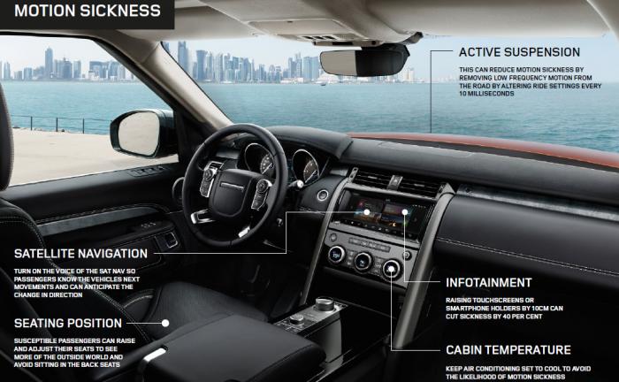 interiér a výzkum nevolnosti v autě